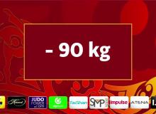 - 90 кг вазн тоифасида дзюдочиларимиз ўз рақибларини билиб олди