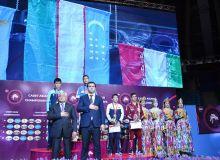 Четыре лицензии на Олимпиаду и другие результаты чемпионата Азии по спортивной борьбе