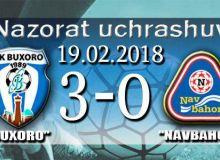 «Бухара» в контрольном матче с крупным счетом обыграла «Навбахор»