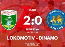 «Локомотив» - «Динамо» 2:0 (Видео)
