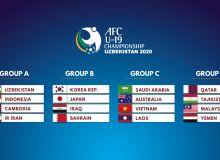 Stars of tomorrow learn opponents for Uzbekistan 2020