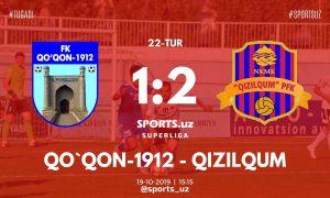 FC Kizilkum secure a 2-1 win over FC Kokand