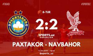 FC Pakhtakor draw 2-2 with FC Navbahor in Tashkent