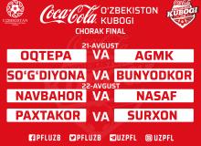 Стали известны даты проведения матчей 1/4 финала Кубка Узбекистана