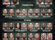 """""""UFC Vegas 37"""" турнири ўз якунига етди. Барча натижалар билан танишинг!"""