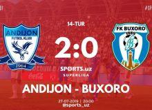 Oybek Kilichev and Farhod Bekmurotov claim FC Andijan a 2-0 win over FC Bukhara