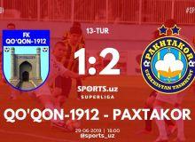 Суперлига: «Пахтакор» на последних минутах вырвал победу у «Коканда-1912»