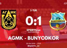 Суперлига, 5-тур: АГМК – «Бунёдкор» 0:1