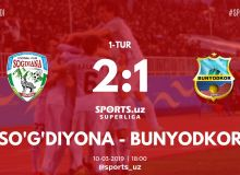 FC Sogdiana break the streak as they earn a win over FC Bunyodkor