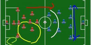 Тренерское образование: элементы тактики.