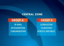 Tashkent to host 2019 AFC U-20 Futsal Championship qualification round