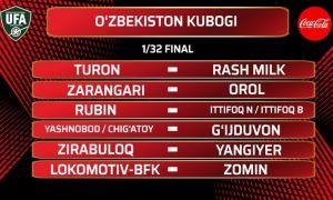 Состоялась жеребьевка 1/32 финала Кубка Узбекистана