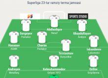 Символическая сборная 23-тура Суперлиги по версии SPORTS.uz (Фото)