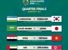 Азиатские игры: Молодёжная сборная Узбекистана сегодня померится силами с Южной Кореей