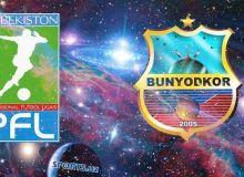 «Бунёдкор» в ОАЭ сыграл вничью с клубом Китая
