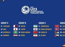 Состоялась жеребьёвка финальной части ЧА-2020 U-23.