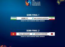 Футзал. Сегодня АГМК сыграет против иранского клуба