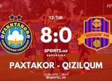 Суперлига: «Пахтакор» отправил 8 безответных мячей в ворота «Кызылкума»