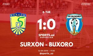 FC Surkhon register a narrow 1-0 win over FC Bukhara