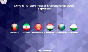 Состав женской молодёжной сборной Узбекистана по футзалу и календарь турнира CAFA в Душанбе.