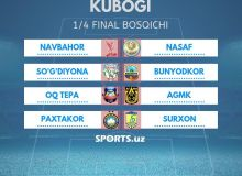 Eight teams recognise their opponents in Uzbekistan Cup Quarterfinals