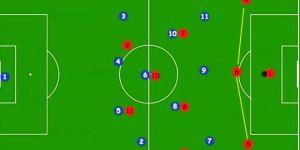 Тренерское образование: виды и типы прессинга в футболе.