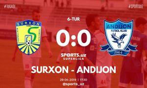 FC Surkhon play a goalless draw with FC Andijan in Termez