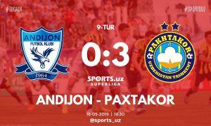 FC Pakhtakor stun FC Andijan with a 3-0 win in Fergana