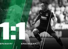 Наши легионеры: Афонин отыграл 90 минут, «Оренбург» завоевали одно очко (Видео)