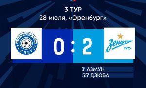 «Оренбург» - «Зенит» 0:2 (Видео)