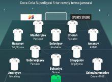 Coca Cola Суперлигаси 5-тур рамзий терма жамоаси (Фото)