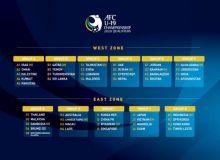Ахмед Тиллаев будет работать в качестве комиссара на отборочных матчах ЧА U-19