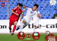 Афганистан U-19 - Узбекистан U-19 2:2 (Видео)