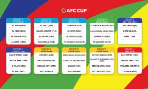 Group Stage draw sets stage for thrilling 2021 AFC Cup