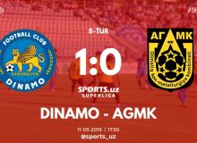 FC Dinamo bag all three points as they secure a 1-0 win over FC AGMK