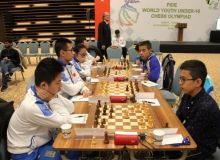 Uzbekistan's chess players finish World Youth Under-16 Olympiad with gold medals in Turkey