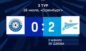 """Оренбург"" - ""Зенит"" 0:2 (видео)"