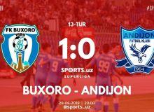 Суперлига: «Бухара» с минимальным счётом одолела «Андижан»