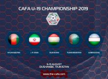 Состав сборной Узбекистана U-19 на турнир «CAFA U-19 championship-2019»