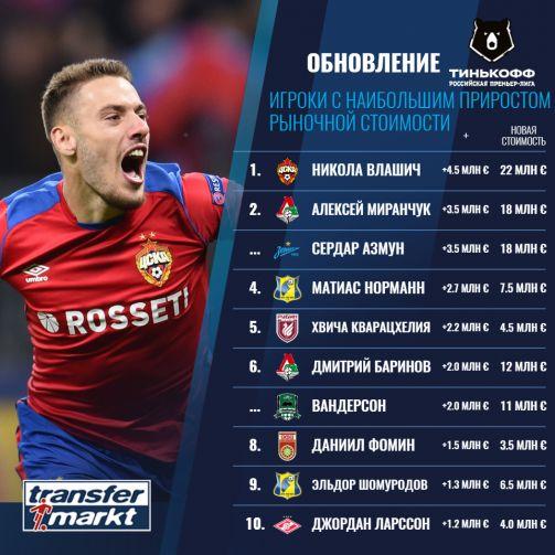 shomurodov_transfer