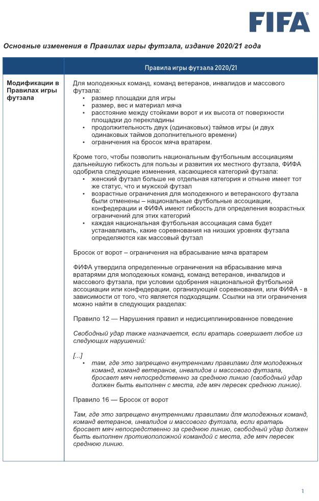 ФЗ-2-прав_1