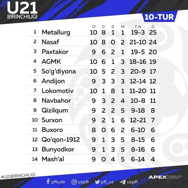 10т21-табл