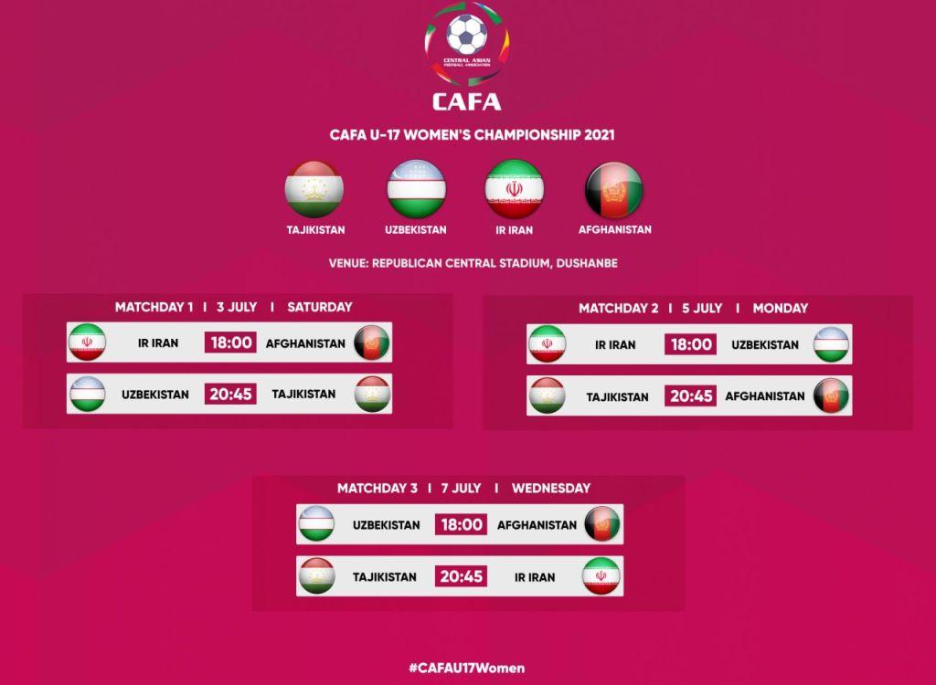 2021-CAFA-U-17-Womens-1