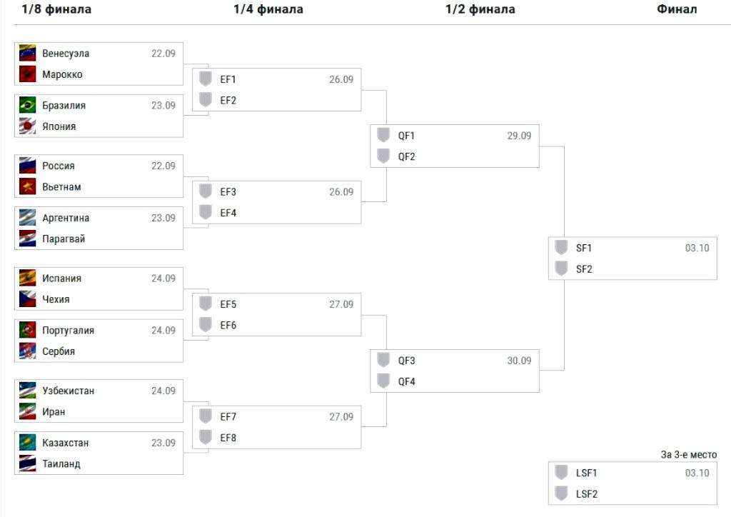 ФЗ-ЧМ-21-плей-офф_1
