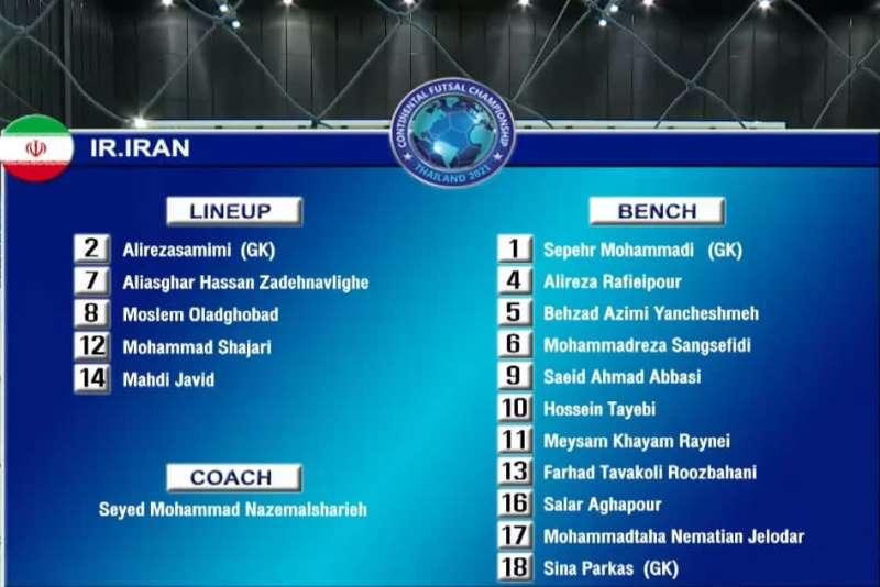2021-ФЗ-Тай-1-2-состав-Иран
