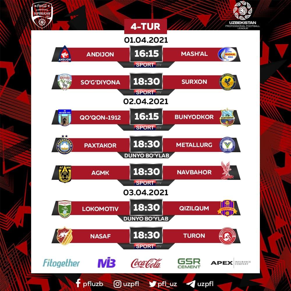 Superliga 4-tur