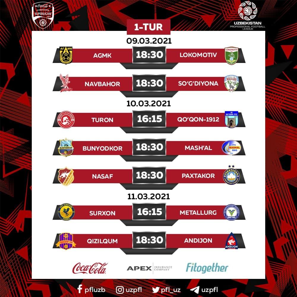Superliga-2021. 1-tur