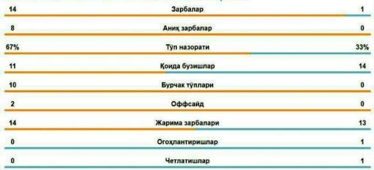 -2018-плей-офф 1-8