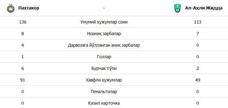 2-ТУР-ЛЧ-АФК--
