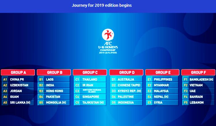 2018-U-16 группы